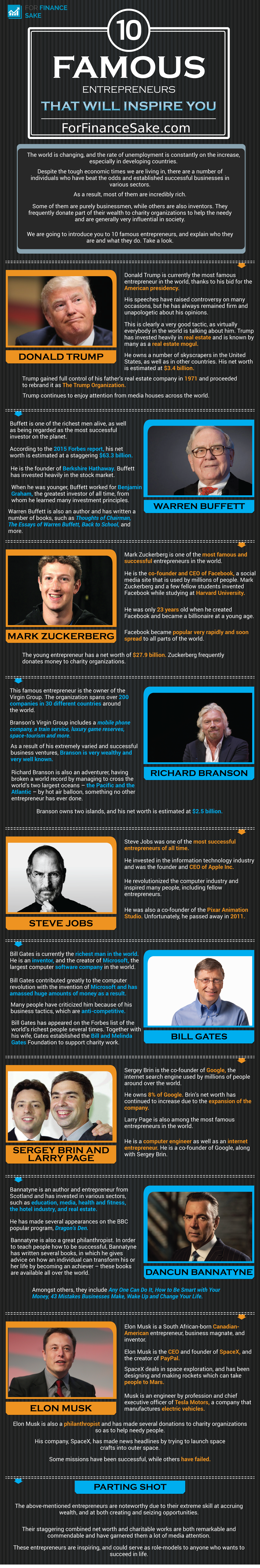 10 Famous Entrepreneurs That Will Inspire You
